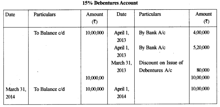 ISC Accounts Question Paper 2015 Solved for Class 12 27