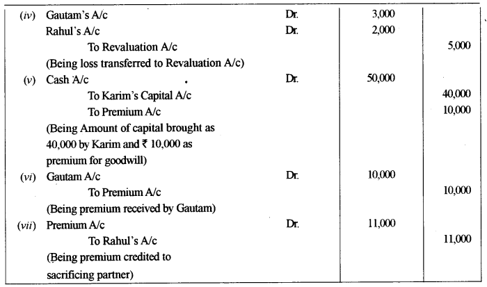 ISC Accounts Question Paper 2015 Solved for Class 12 7