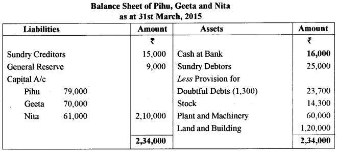 ISC Accounts Question Paper 2016 Solved for Class 12 17
