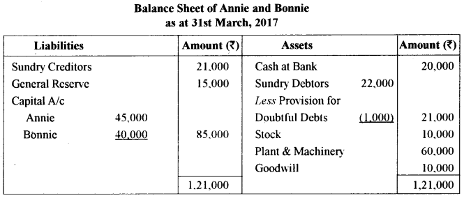 ISC Accounts Question Paper 2018 Solved for Class 12 15