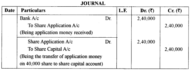 ISC Accounts Question Paper 2018 Solved for Class 12 2