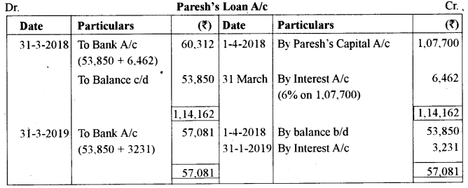 ISC Accounts Question Paper 2018 Solved for Class 12 20