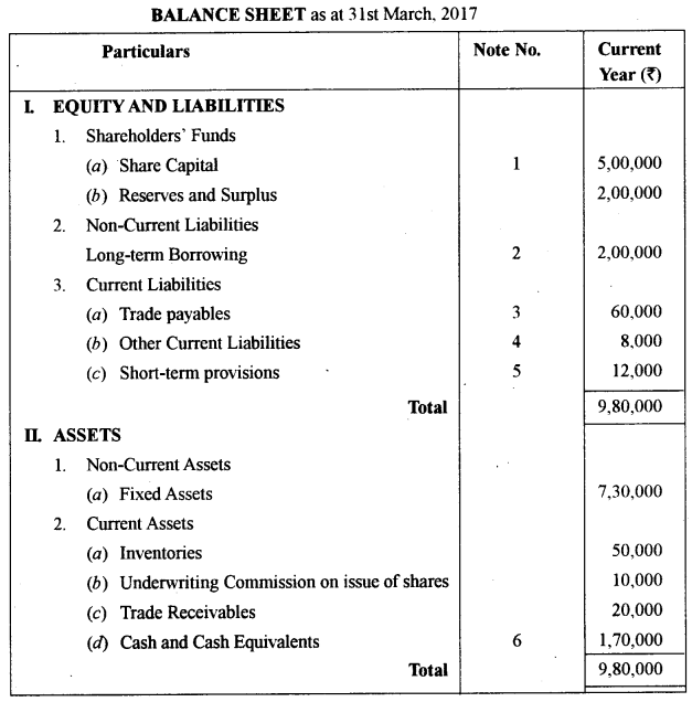 ISC Accounts Question Paper 2018 Solved for Class 12 24