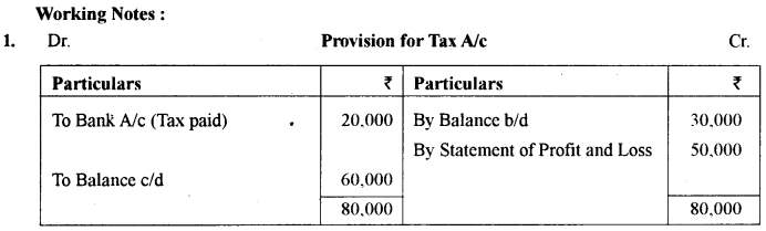 ISC Accounts Question Paper 2018 Solved for Class 12 35