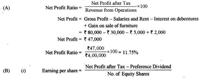 ISC Accounts Question Paper 2018 Solved for Class 12 41