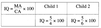 ISC Psychology Question Paper 2016 Solved for Class 12 1