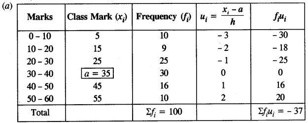ICSE Maths Question Paper 2017 Solved for Class 10 36