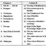ICSE Solutions for Class 6 History and Civics - Mahavira and Buddha - Great Preachers 1