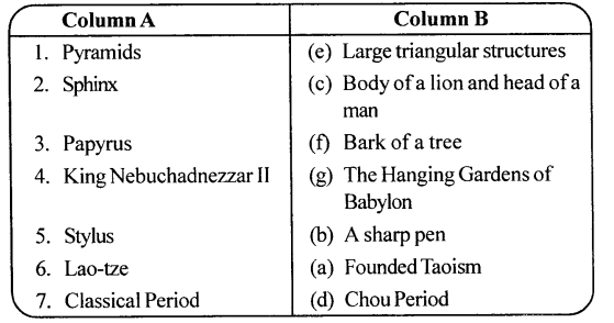 ICSE Solutions for Class 6 History and Civics - The River Valley Civilisations Egyptian, Mesopotamian and Chinese Civilisations 3
