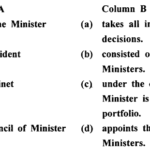 ICSE Solutions for Class 8 History and Civics - The Union Executive 1