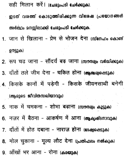 Plus Two Hind Textbook Answers Unit 3 Chapter 3 मुरकी उर्फ बुलाकी (कहानी) 1