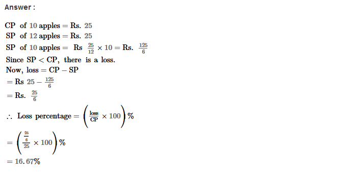 Profit and Loss RS Aggarwal Class 8 Maths Solutions Ex 10A 15.1