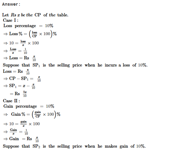 Profit and Loss RS Aggarwal Class 8 Maths Solutions Ex 10A 19.1