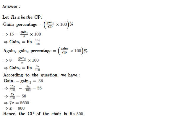 Profit and Loss RS Aggarwal Class 8 Maths Solutions Ex 10A 20.1