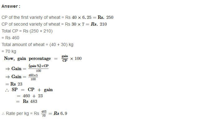Profit and Loss RS Aggarwal Class 8 Maths Solutions Ex 10A 22.1