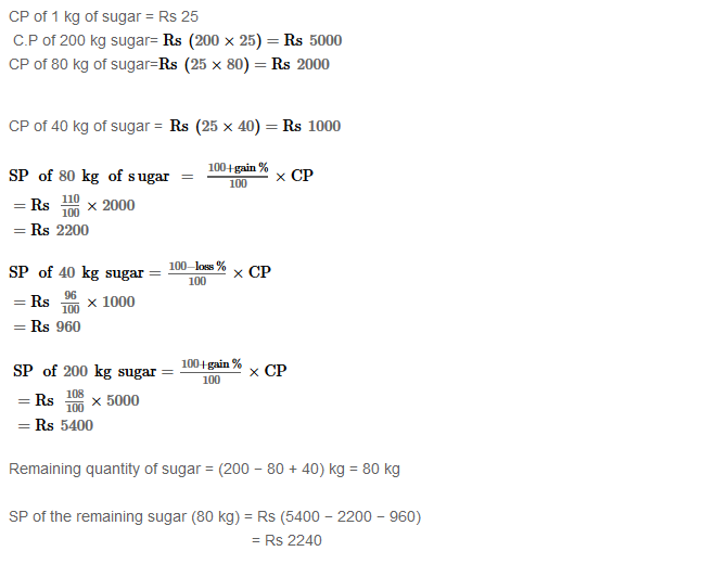 Profit and Loss RS Aggarwal Class 8 Maths Solutions Ex 10A 25.1