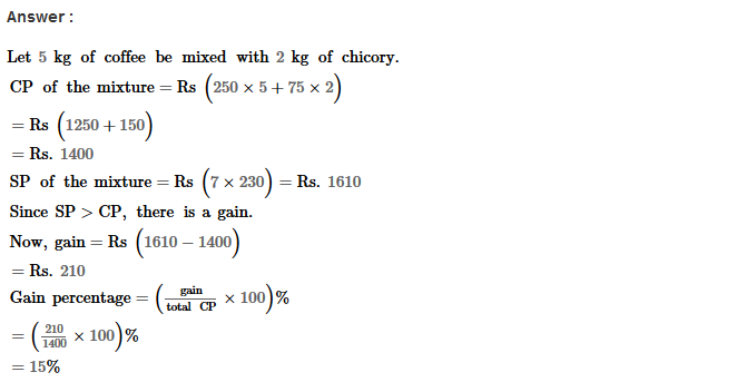 Profit and Loss RS Aggarwal Class 8 Maths Solutions Ex 10A 8.1