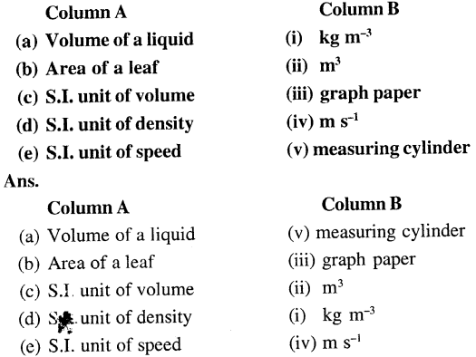 Selina Concise Physics Class 7 Icse Solutions Physical Quantities And Measurement A Plus Topper