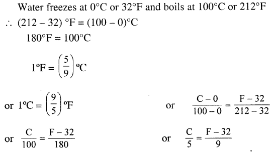 Selina Concise Physics Class 7 ICSE Solutions Chapter 5 Heat 2