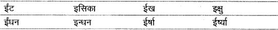 शब्द (Shabd) (शब्द-विचार) - परिभाषा, भेद और उदाहरण हिन्दी व्याकरण 10