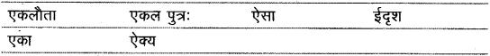 शब्द (Shabd) (शब्द-विचार) - परिभाषा, भेद और उदाहरण हिन्दी व्याकरण 13