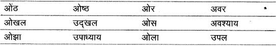 शब्द (Shabd) (शब्द-विचार) - परिभाषा, भेद और उदाहरण हिन्दी व्याकरण 14