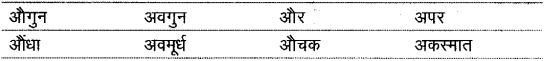 शब्द (Shabd) (शब्द-विचार) - परिभाषा, भेद और उदाहरण हिन्दी व्याकरण 15