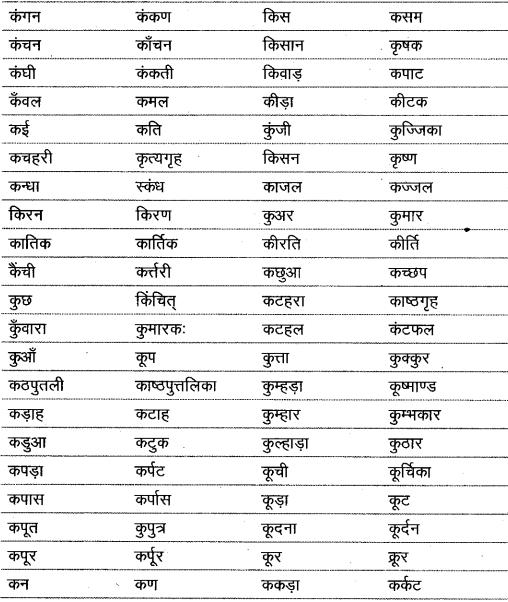 शब्द (Shabd) (शब्द-विचार) - परिभाषा, भेद और उदाहरण हिन्दी व्याकरण 16