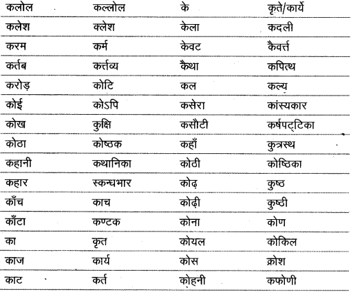 शब्द (Shabd) (शब्द-विचार) - परिभाषा, भेद और उदाहरण हिन्दी व्याकरण 17