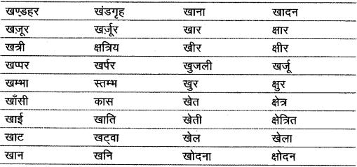 शब्द (Shabd) (शब्द-विचार) - परिभाषा, भेद और उदाहरण हिन्दी व्याकरण 19