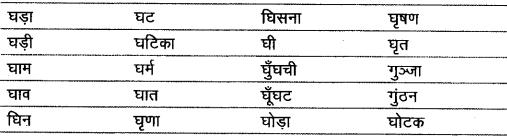 शब्द (Shabd) (शब्द-विचार) - परिभाषा, भेद और उदाहरण हिन्दी व्याकरण 21