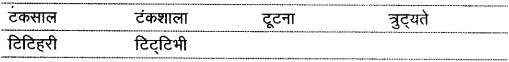शब्द (Shabd) (शब्द-विचार) - परिभाषा, भेद और उदाहरण हिन्दी व्याकरण 27