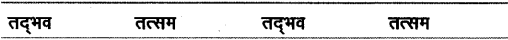 शब्द (Shabd) (शब्द-विचार) - परिभाषा, भेद और उदाहरण हिन्दी व्याकरण 28