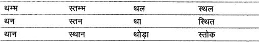 शब्द (Shabd) (शब्द-विचार) - परिभाषा, भेद और उदाहरण हिन्दी व्याकरण 32