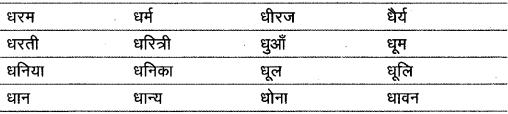 शब्द (Shabd) (शब्द-विचार) - परिभाषा, भेद और उदाहरण हिन्दी व्याकरण 34