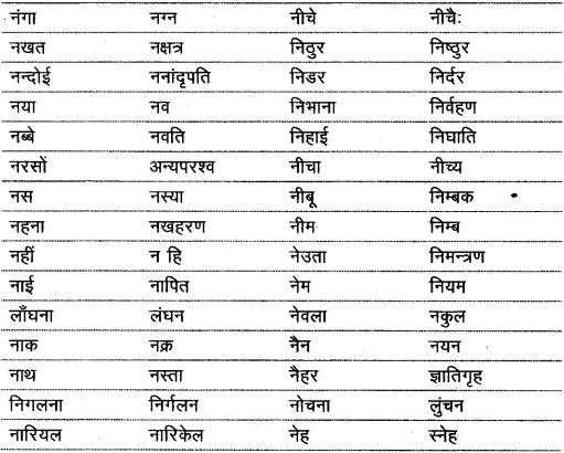 शब्द (Shabd) (शब्द-विचार) - परिभाषा, भेद और उदाहरण हिन्दी व्याकरण 35