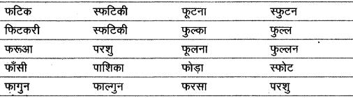 शब्द (Shabd) (शब्द-विचार) - परिभाषा, भेद और उदाहरण हिन्दी व्याकरण 38