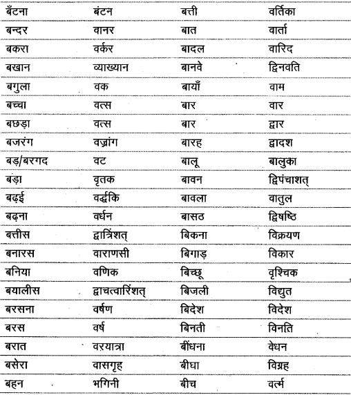 शब्द (Shabd) (शब्द-विचार) - परिभाषा, भेद और उदाहरण हिन्दी व्याकरण 39
