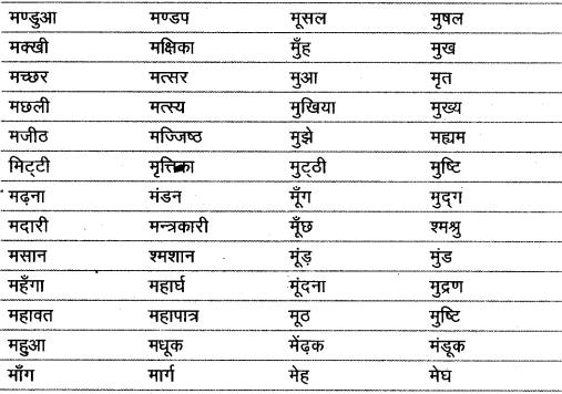 शब्द (Shabd) (शब्द-विचार) - परिभाषा, भेद और उदाहरण हिन्दी व्याकरण 42