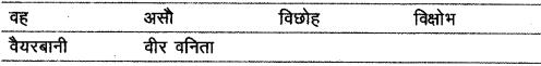 शब्द (Shabd) (शब्द-विचार) - परिभाषा, भेद और उदाहरण हिन्दी व्याकरण 47