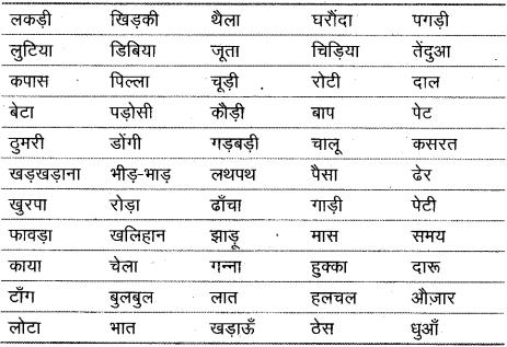 शब्द (Shabd) (शब्द-विचार) - परिभाषा, भेद और उदाहरण हिन्दी व्याकरण 53