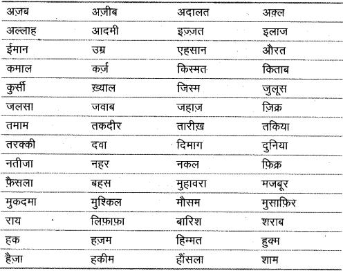 शब्द (Shabd) (शब्द-विचार) - परिभाषा, भेद और उदाहरण हिन्दी व्याकरण 55