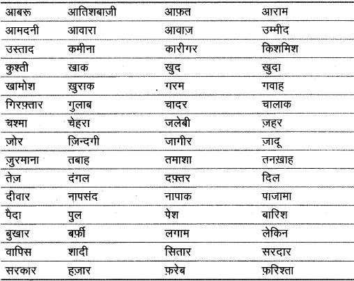 शब्द (Shabd) (शब्द-विचार) - परिभाषा, भेद और उदाहरण हिन्दी व्याकरण 56