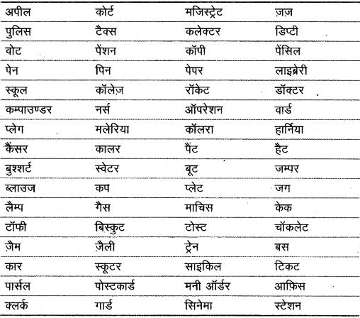 शब्द (Shabd) (शब्द-विचार) - परिभाषा, भेद और उदाहरण हिन्दी व्याकरण 57