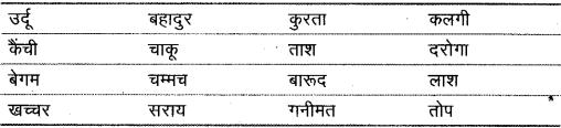 शब्द (Shabd) (शब्द-विचार) - परिभाषा, भेद और उदाहरण हिन्दी व्याकरण 58