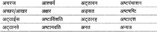 शब्द (Shabd) (शब्द-विचार) - परिभाषा, भेद और उदाहरण हिन्दी व्याकरण 6
