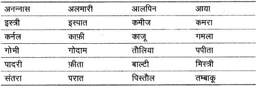 शब्द (Shabd) (शब्द-विचार) - परिभाषा, भेद और उदाहरण हिन्दी व्याकरण 60