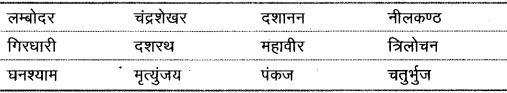शब्द (Shabd) (शब्द-विचार) - परिभाषा, भेद और उदाहरण हिन्दी व्याकरण 63