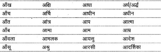 शब्द (Shabd) (शब्द-विचार) - परिभाषा, भेद और उदाहरण हिन्दी व्याकरण 7