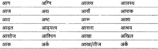 शब्द (Shabd) (शब्द-विचार) - परिभाषा, भेद और उदाहरण हिन्दी व्याकरण 8